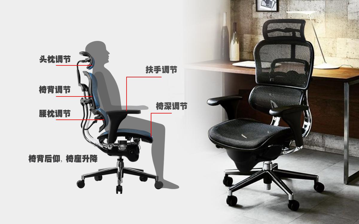 人体工学椅选购指南大全